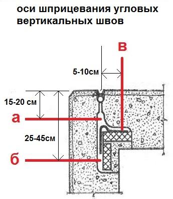 Силиконовый герметик для заделки швов в панельных домах